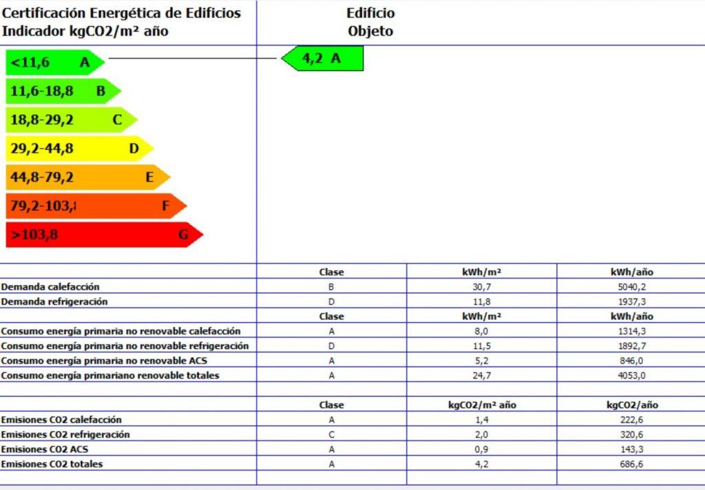 certificacio energetica om house