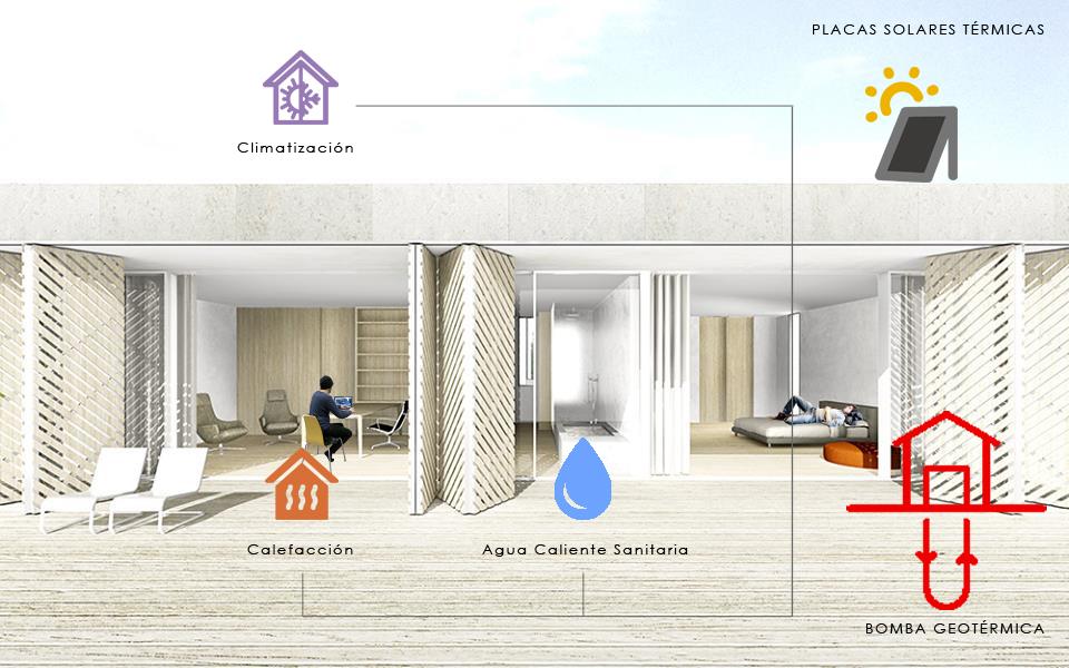 terrassa i habitacions